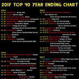 Synthesize Me #255 - 311217 - Year ending chart - hour 2