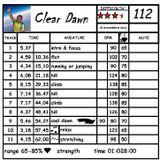 Clear Dawn - strength