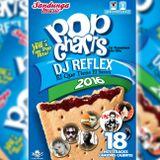 """DJ Reflex Pop Charts 2016 """"A Mix of 2016's Top Pop Hits"""""""