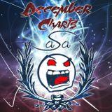 Charts December 2014