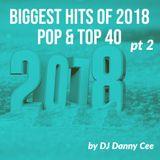 Biggest Hits of 2018 Pop & Top 40 Pt 2 DJ Danny Cee (v)