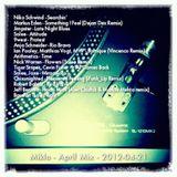 April Mix - 2012-04-21