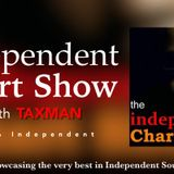 The Independent Chart Show on iLive Radio End of The Month Show August 2019