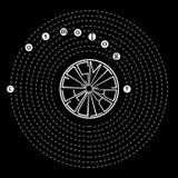 Om Unit Presents: VA Cosmology