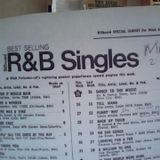 in orbit with clive r- sep 30 solarradio-  US soul top 50 chart  mar 1968/Mike Vernon/Lindsey Beaver