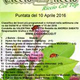 Riccio Col Top 10 Aprile 2016
