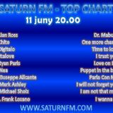 Radio Saturn FM - Top Chart (DJ-s:- Vadim Timkaev & M@rgO)  2 part  - 11.06.2017