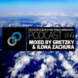 Drum'atyczny piątek 19/10/2012 @ Gretzky & Ilona Zachura
