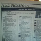In Orbit with Clive R feb 11 pt. 2 solarradio- US Soul top 100 countdown Feb. 1972/ B&S mag.