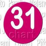 LOS 31 - 11 DE ENERO (PARTE 2)