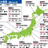 Nuclear power generation & earthquake 20110311 Short 20min Mix