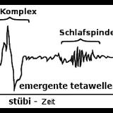 Stübi - Emergente Betawellen