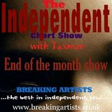 The Independent Chart Show. End of the month show - Feb 2016