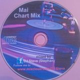 Chart Mix Mai 2013 by DJ Steva