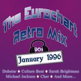 Eurochart RETRO | January 1996