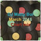 March 2016 Chart Mix