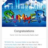 TEYXOS 79o - Summer Edition
