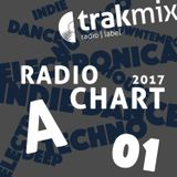 Radio Chart 01 - Face A