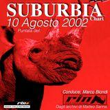 SUBURBIA CHART EDIZIONE DEL 10 Agosto 2002 - RIN RADIO ITALIA NETWORK