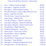 Funk, Soul & Disco Sessions - Slow jams