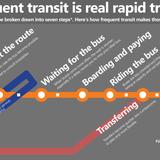May 9, 2017 - Make Transit Functional Again!, Dangerous Goods Break Dance Crew, & WOD Winnipeg