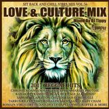LOVE & CULTURE MIX -2017 REGGAE HITS- Mixed By DJ TIPPY (GOODIES SOUND Japan)