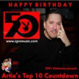 Artie Rodriguez's Top 10 Countdown (2012)