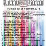 Riccio Col Top 28 Febbraio 2016