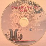 Chart Mix Vol. 03 mixed by DJ Steva