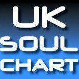 UK Soul Chart 16 October 2016