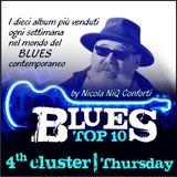 BLUESTOP10 - Giovedi 14 Maggio 2015 (cluster 4)