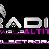Pure Electro Radio DJ Greg G Mix#86  5.28.15