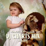 Manuel Kim DJ Charts May 2010