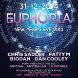 Biodan @ NYE at Roxy Prague main stage (December 31, 2014 - 5.30 AM till End)