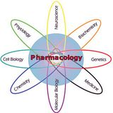 Pharmacology for Second BAMS Byprof.Dr.R.R.Deshpande