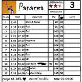 Panacea - interval aerobico