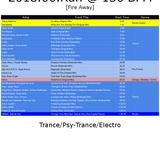 2018.06.Run @ 136 BPM - Trance [Fire Away]