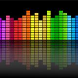 DJ JunB Party Mix July 2018