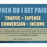 Social Media Marketing - When Do I Get Paid???