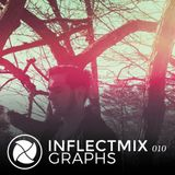 Graphs - Inflectmix 010 - 2014 December