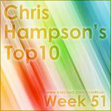 Chris Hampson's Top 10 - Week 51