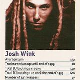 Josh Wink - Groove Trance, Volume 1 from 1993 Side A and B combined from tape dub