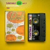 "TURNTABLE DUB Volume 2- ""dj.DubMasterSpillus 1990s Mixtapes Archive"""
