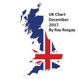 UK Chart December 2017