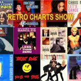 Retro Charts show on 106.9 N-Live Radio - 25.02.18 - With Jay Lucas