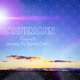 HAHNEMANN Presents: January XV Trance Chart