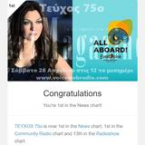 TEYXOS 75o