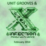 Unit & Fluence Collab Session (Feb.2014)