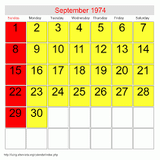 A month in a life - September 1974
