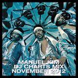 Manuel Kim DJ Charts November 2012